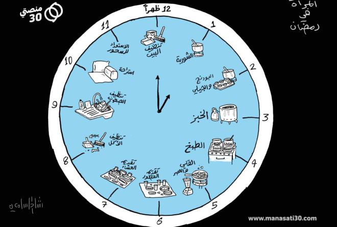 كاريكاتير | المرأة اليمنية في رمضان