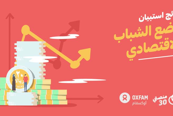 استبيان | غالبية اليمنيين لا يملكون مصدر دخل ثابت