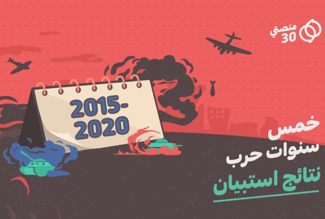 استبيان | التأييد اليمني للتدخل الخارجي يتآكل شعبياً
