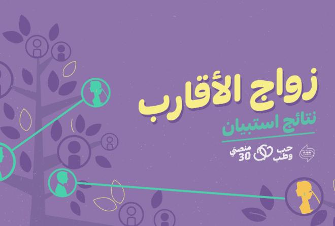 استبيان | زواج الأقارب في اليمن مرفوض ولكنه مستمر!