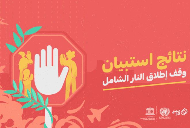 استبيان | تعويل يمني على الخارج لإيقاف إطلاق نار الداخل